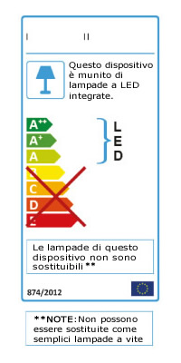 DIPHY PIANTANA AD ARCO LINEA LIGHT LED 30W DIMMERABILE PUSH LAMPADA DA TERRA - Linea Light - Piantane a LED integrato: vendita online lampade led da terra